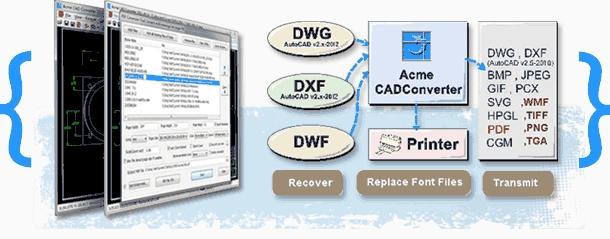 Acme CAD Converter 2021 v8.10.0.1528 绿色版 DWF